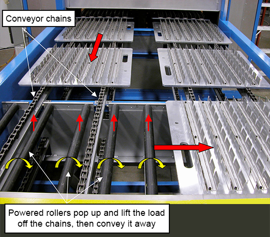 White Paper Pop Up Roller Conveyors For Right Angle